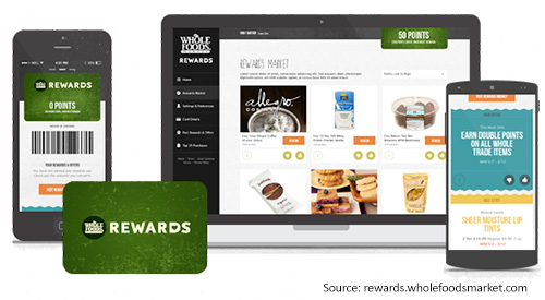 whole-foods-rewards